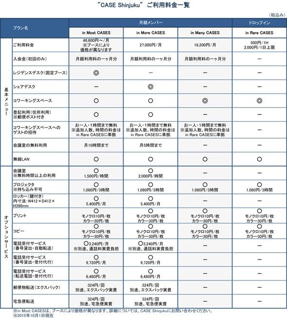 価格表201510改訂
